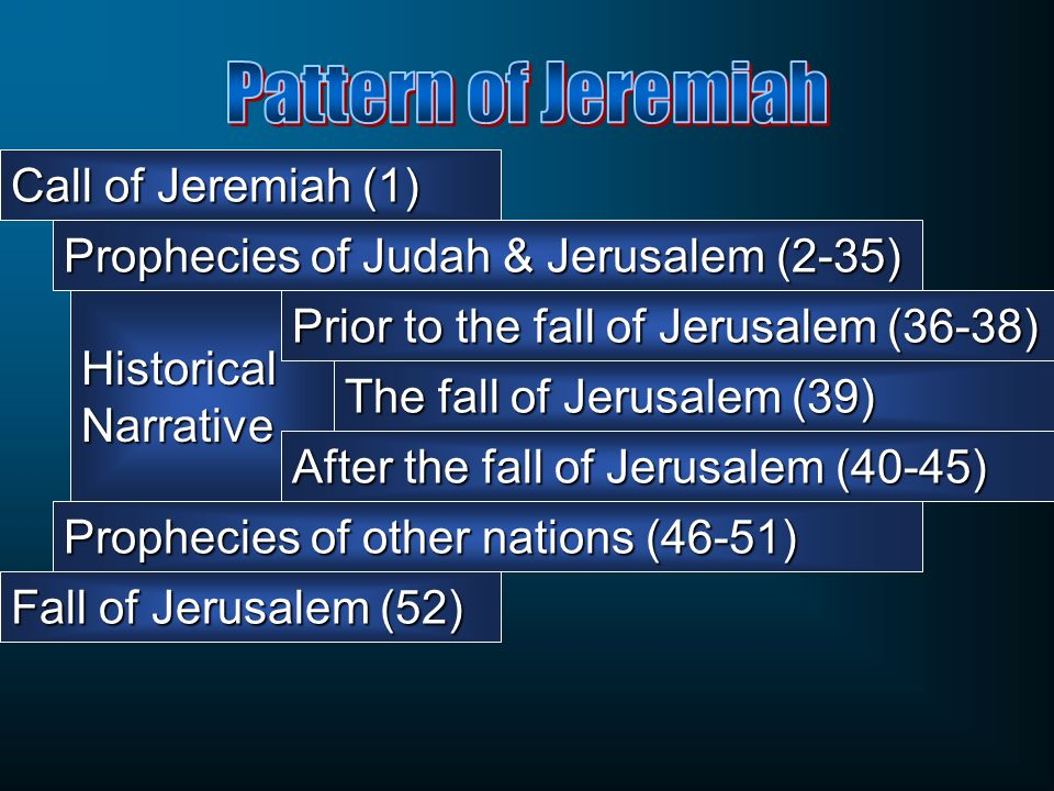 Pattern of Jeremiah Call of Jeremiah (1)