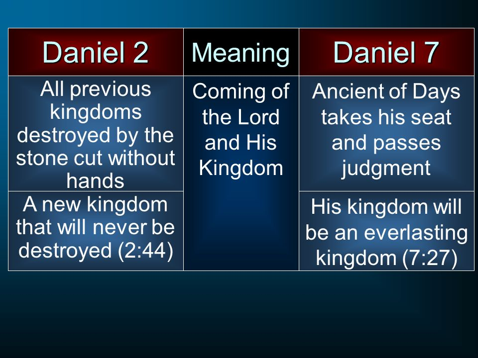 Daniel 2 Meaning. Daniel 7. All previous kingdoms destroyed by the stone cut without hands. Coming of the Lord and His Kingdom.