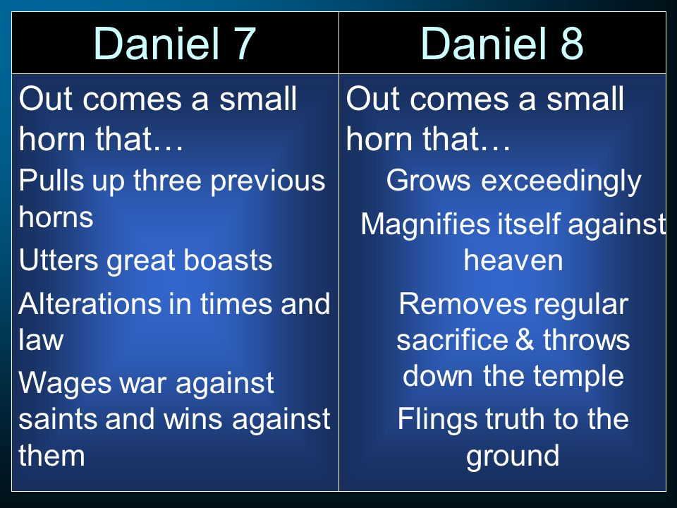 Daniel 7 Daniel 8 Out comes a small horn that… Out comes a small