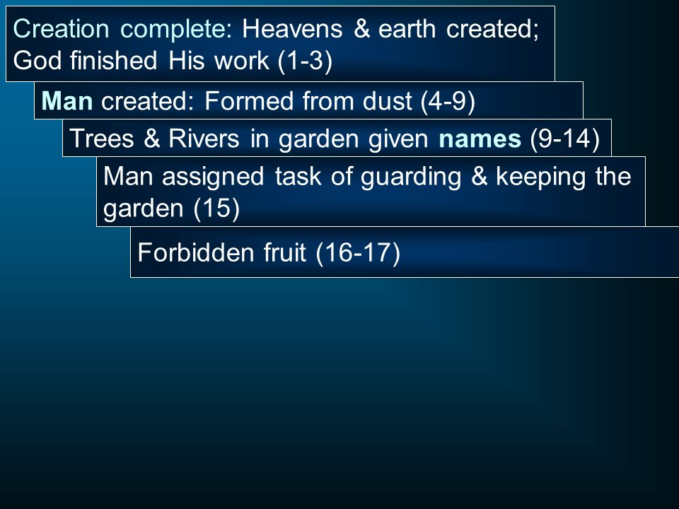 Creation complete: Heavens & earth created; God finished His work (1-3)