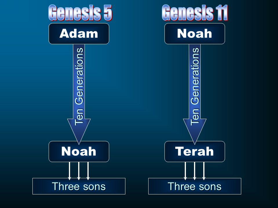 Genesis 5 Genesis 11 Adam Noah Noah Terah Ten Generations