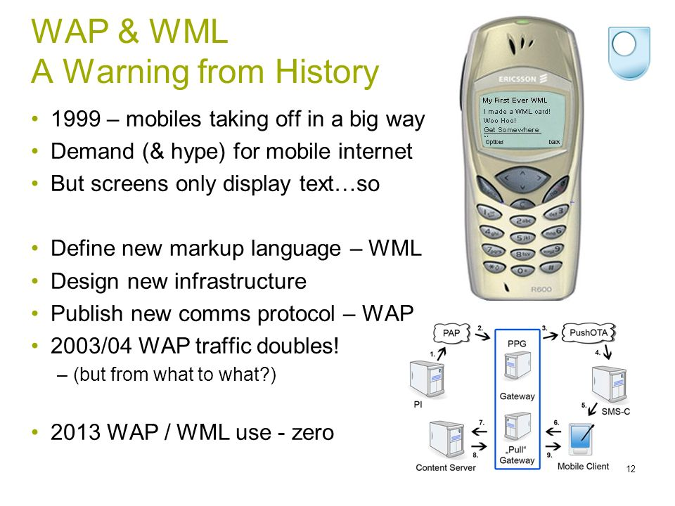 WAP & WML A Warning from History