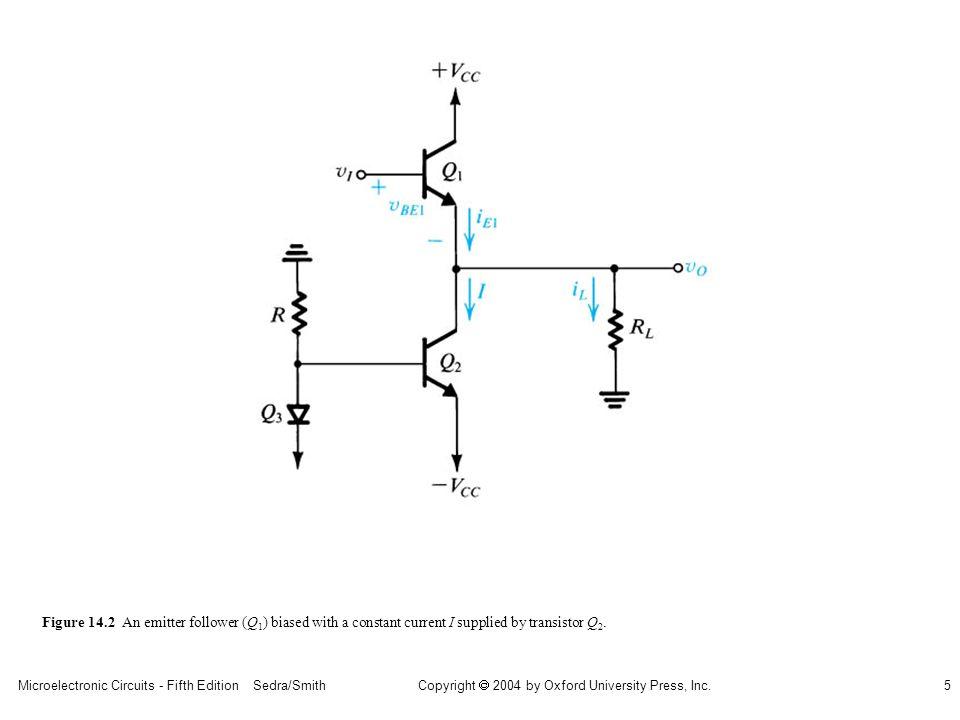 sedr42021_1402.jpg Figure 14.2 An emitter follower (Q1) biased with a constant current I supplied by transistor Q2.