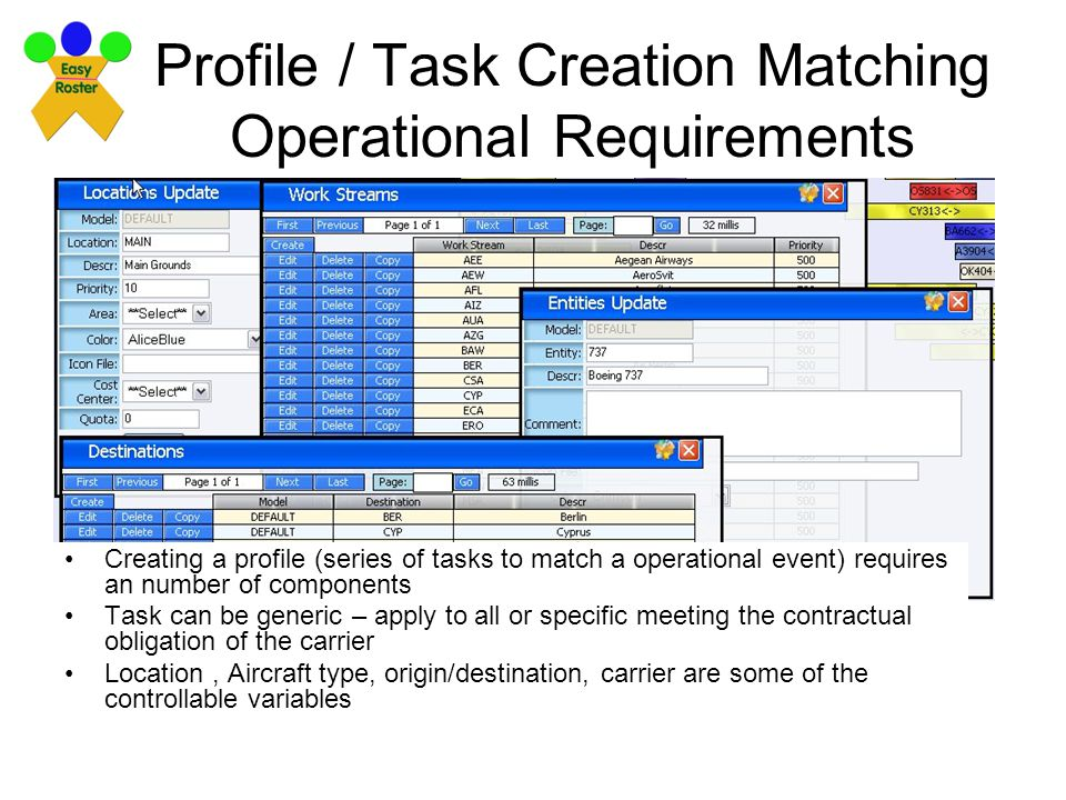 Profile / Task Creation Matching Operational Requirements