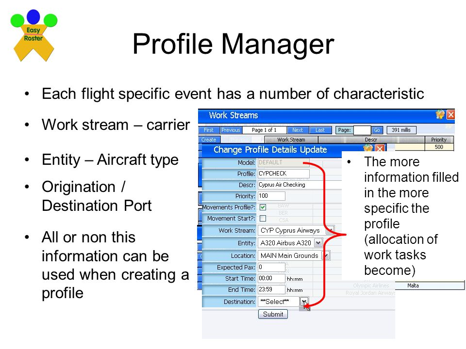 Profile Manager Each flight specific event has a number of characteristic. Work stream – carrier. Entity – Aircraft type.