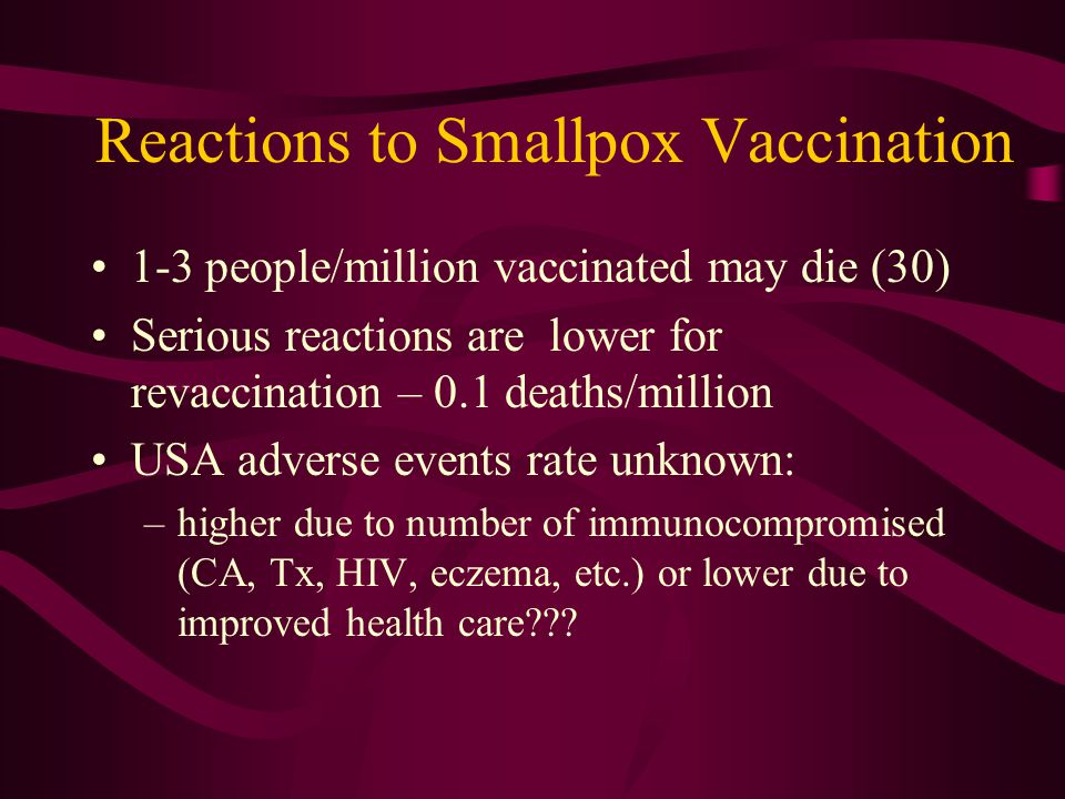 Reactions to Smallpox Vaccination
