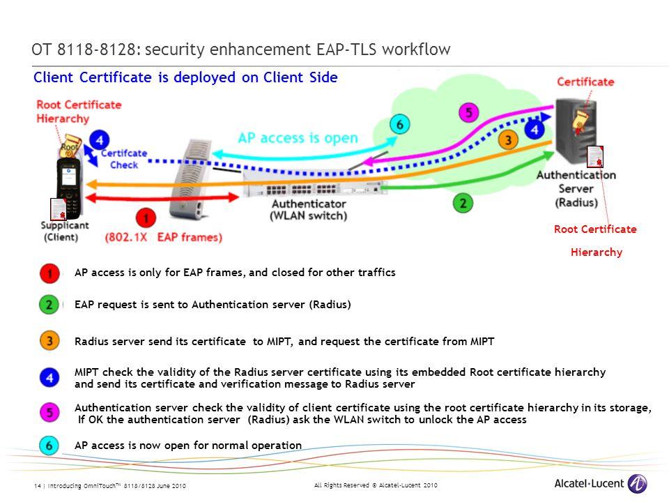 OT 8118-8128: security enhancement EAP-TLS workflow