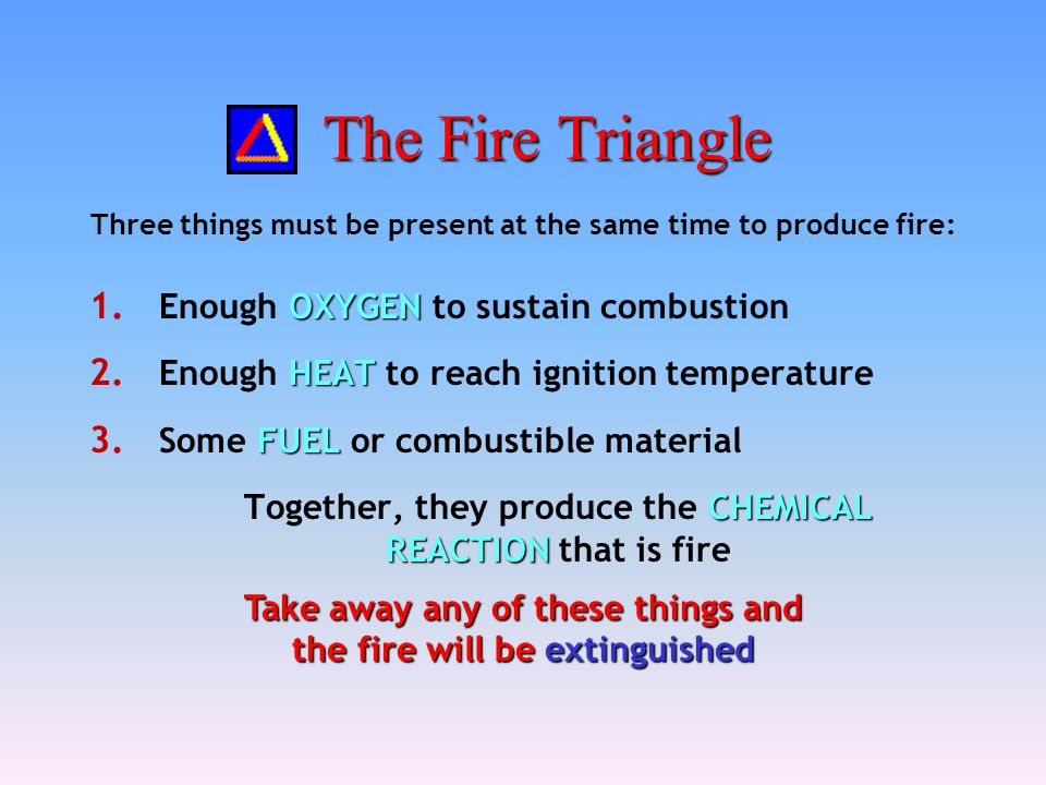 The Fire Triangle Enough OXYGEN to sustain combustion