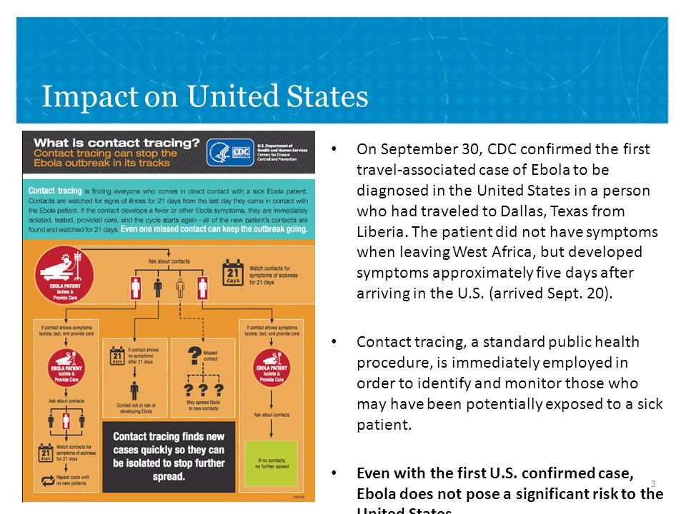 Impact on United States