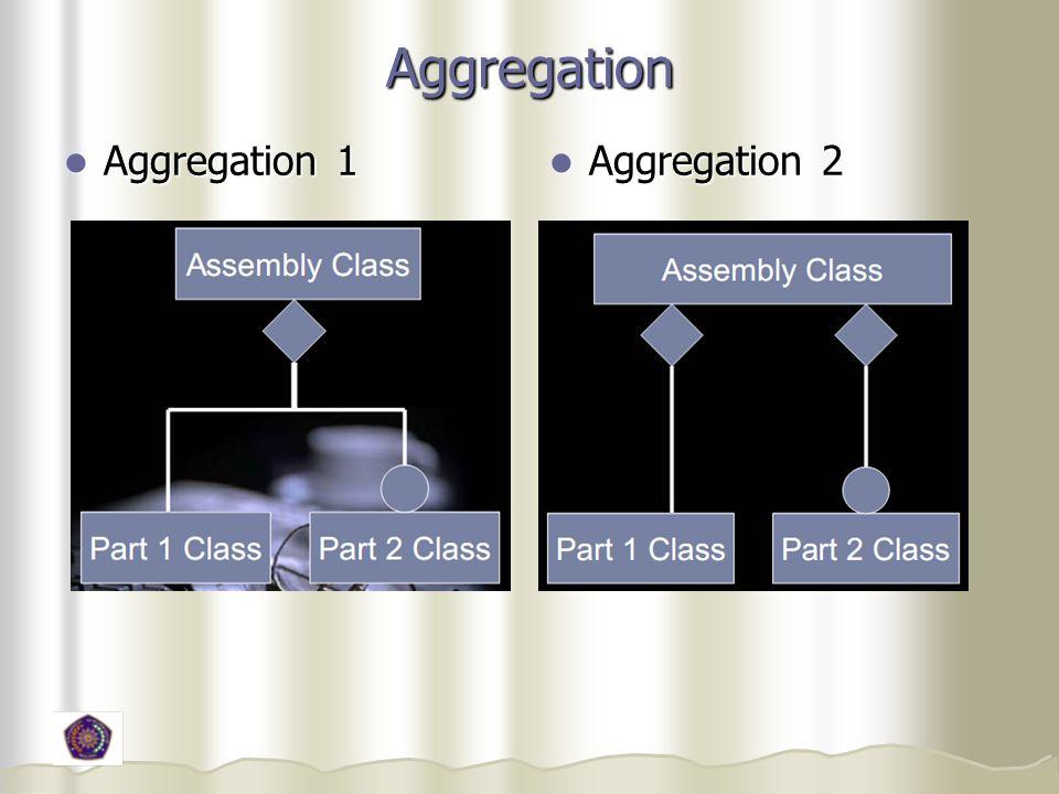 Aggregation Aggregation 1 Aggregation 2