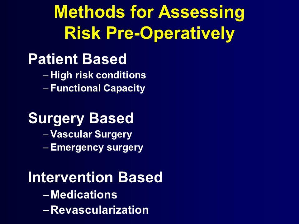 Methods for Assessing Risk Pre-Operatively