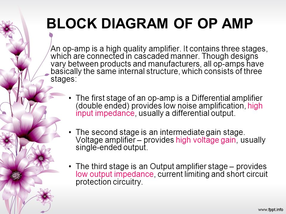 BLOCK DIAGRAM OF OP AMP