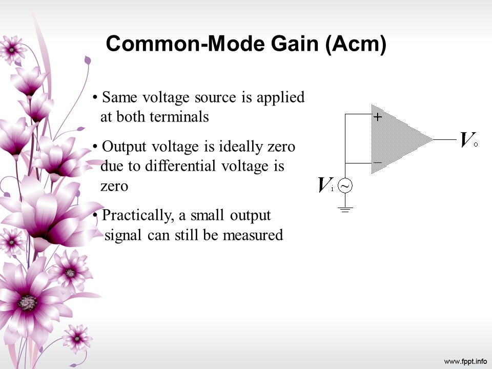 Common-Mode Gain (Acm)