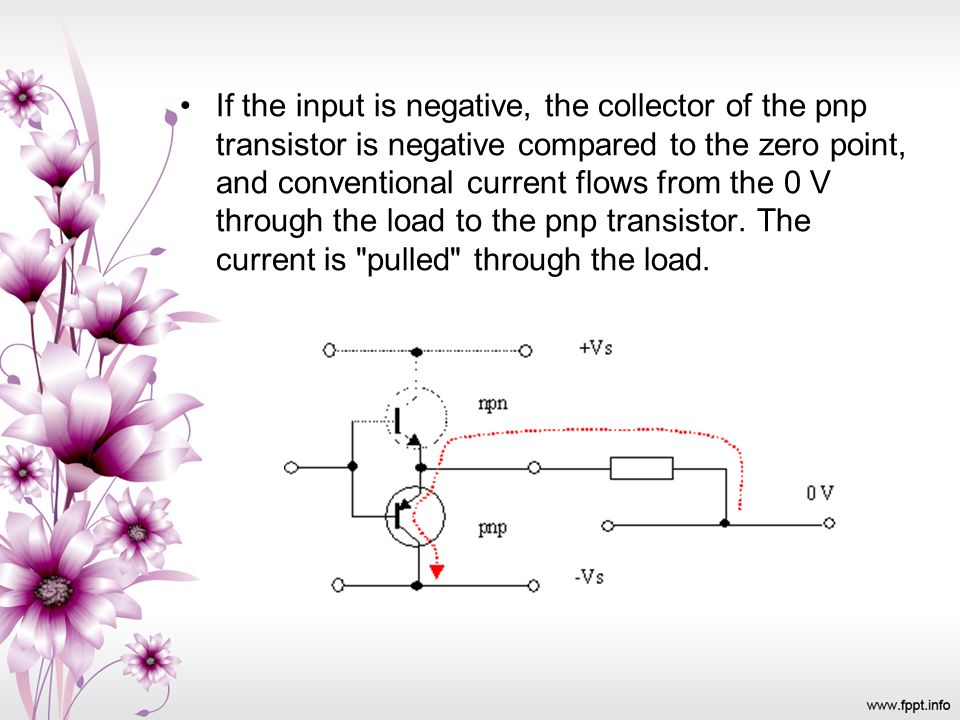 If the input is negative, the collector of the pnp transistor is negative compared to the zero point, and conventional current flows from the 0 V through the load to the pnp transistor.