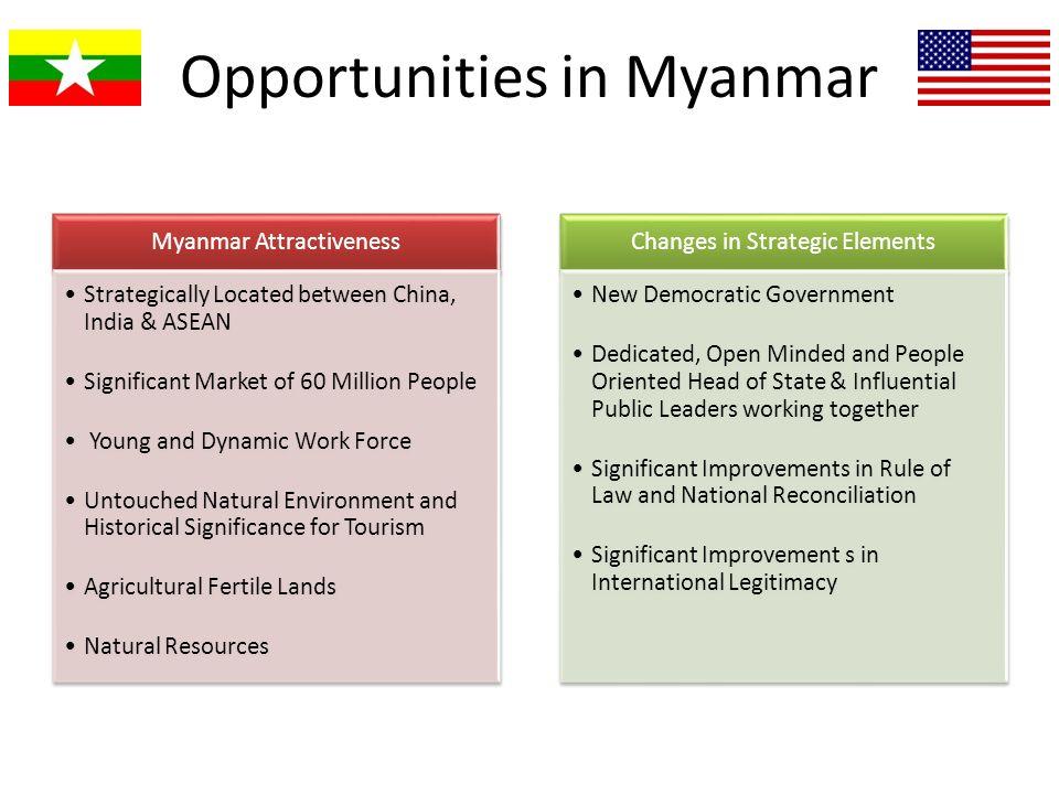 Opportunities in Myanmar