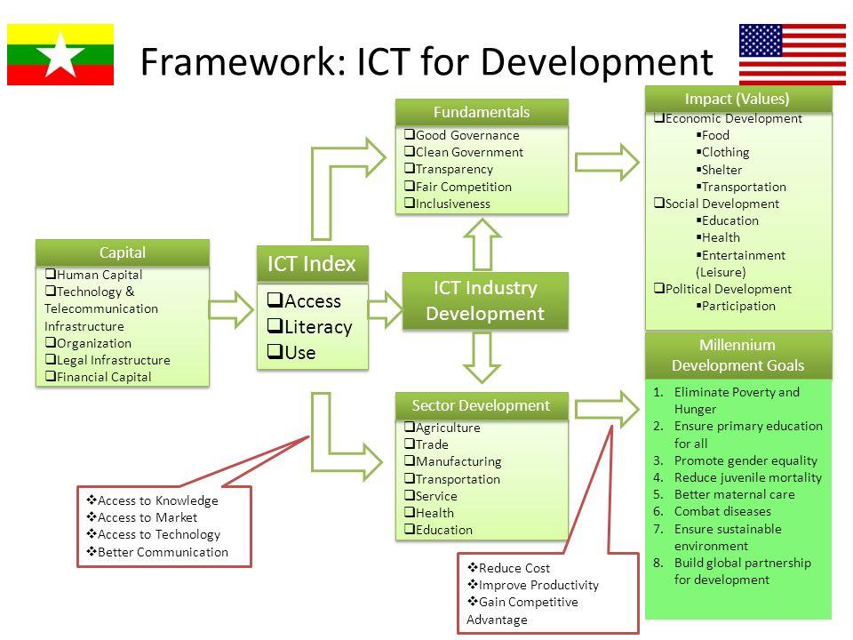 Framework: ICT for Development