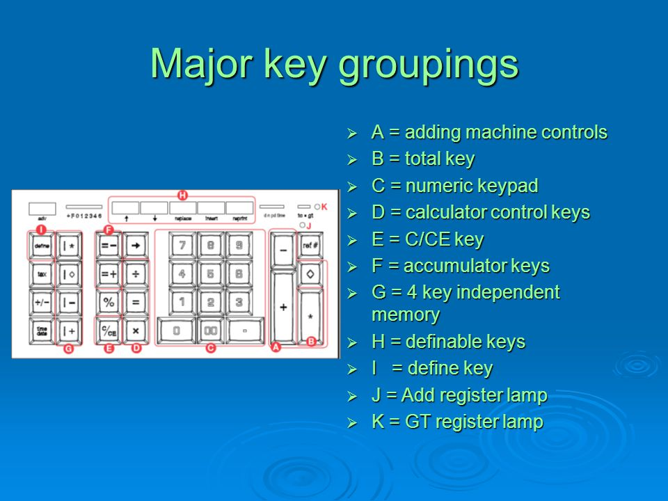 Major key groupings A = adding machine controls B = total key