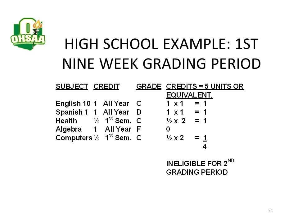 HIGH SCHOOL EXAMPLE: 1ST NINE WEEK GRADING PERIOD