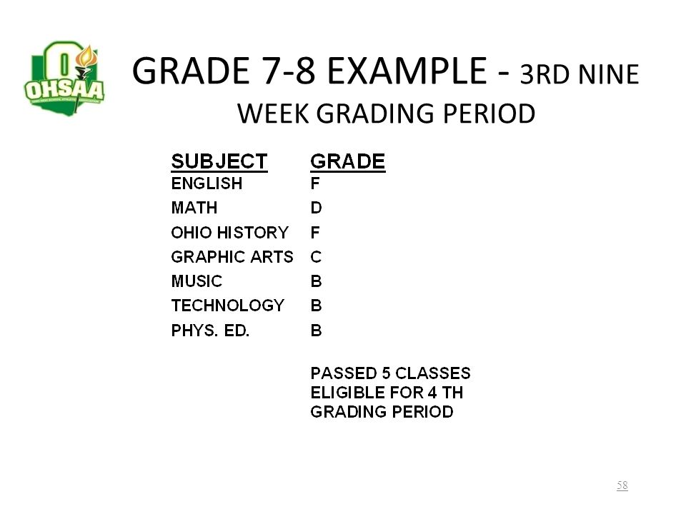 GRADE 7-8 EXAMPLE - 3RD NINE WEEK GRADING PERIOD