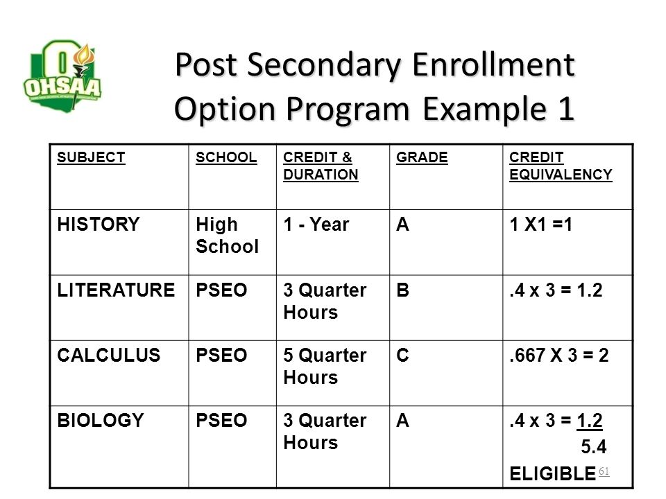 Post Secondary Enrollment Option Program Example 1
