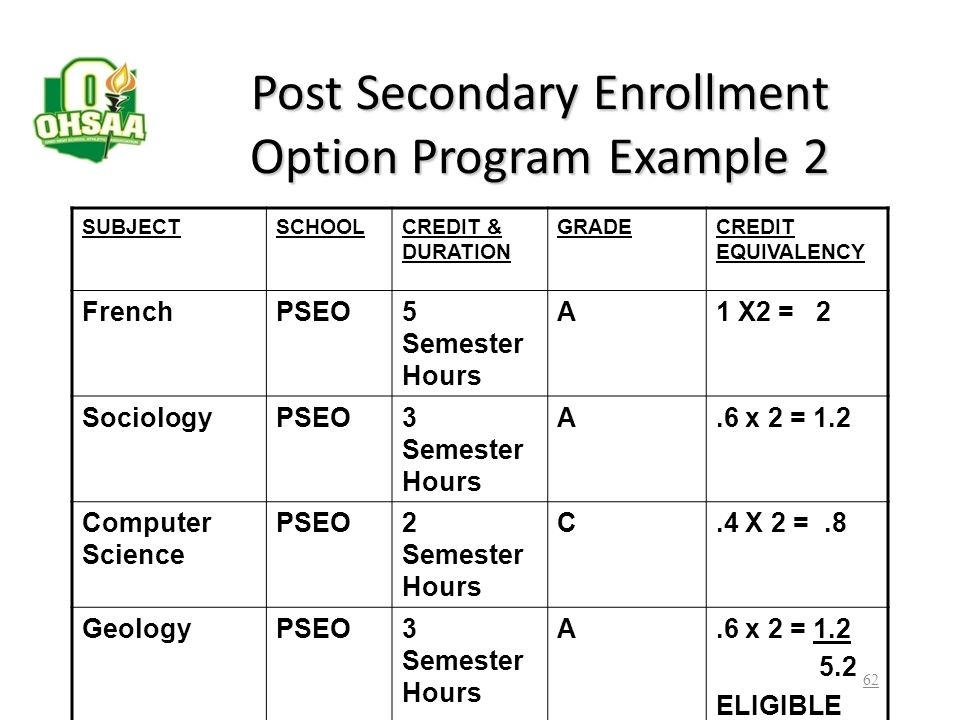 Post Secondary Enrollment Option Program Example 2