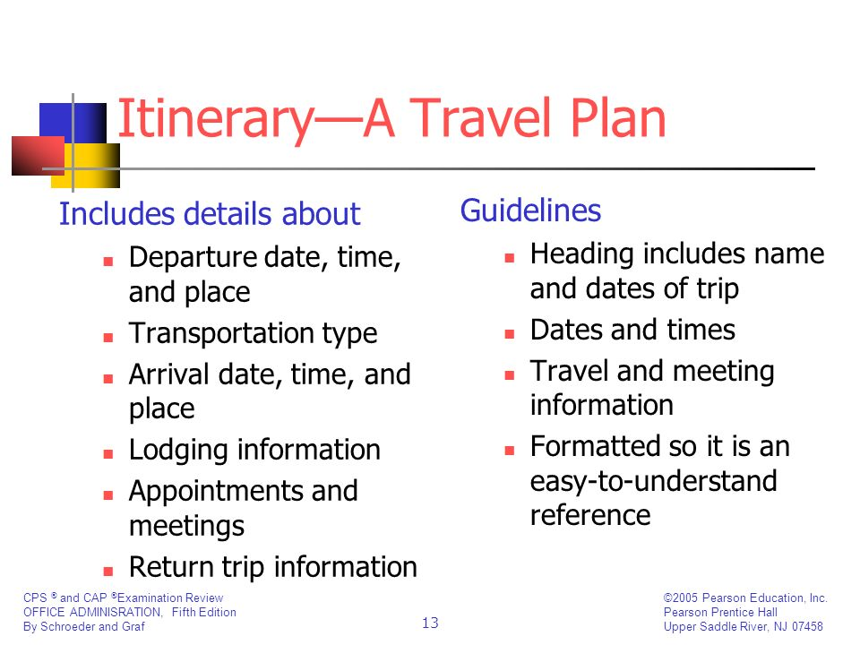 Itinerary—A Travel Plan