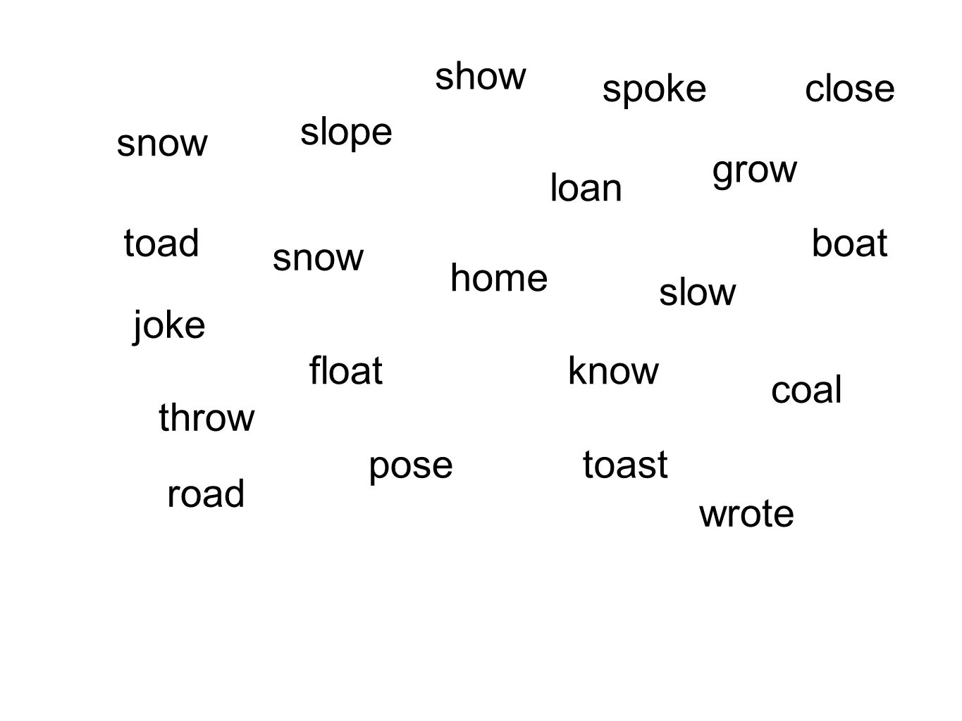 show spoke. close. slope. snow. grow. loan. toad. boat. snow. home. slow. joke. float. know.