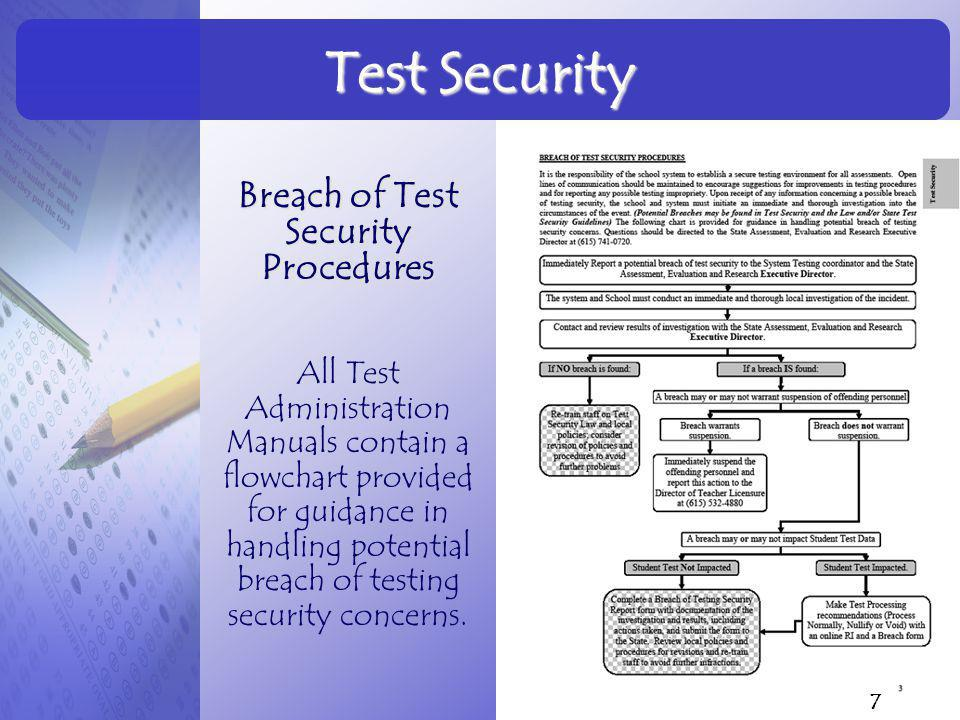 Breach of Test Security Procedures