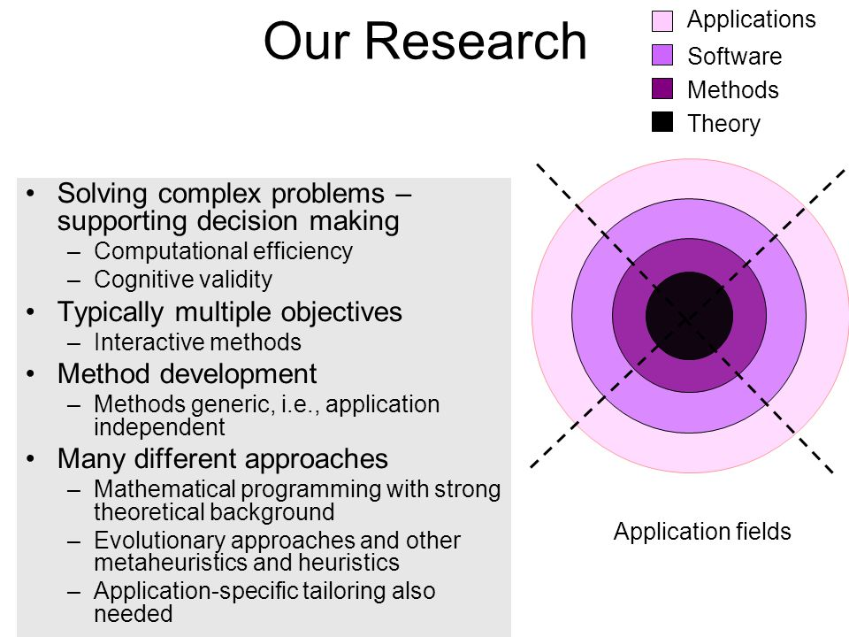 Our Research Solving complex problems – supporting decision making