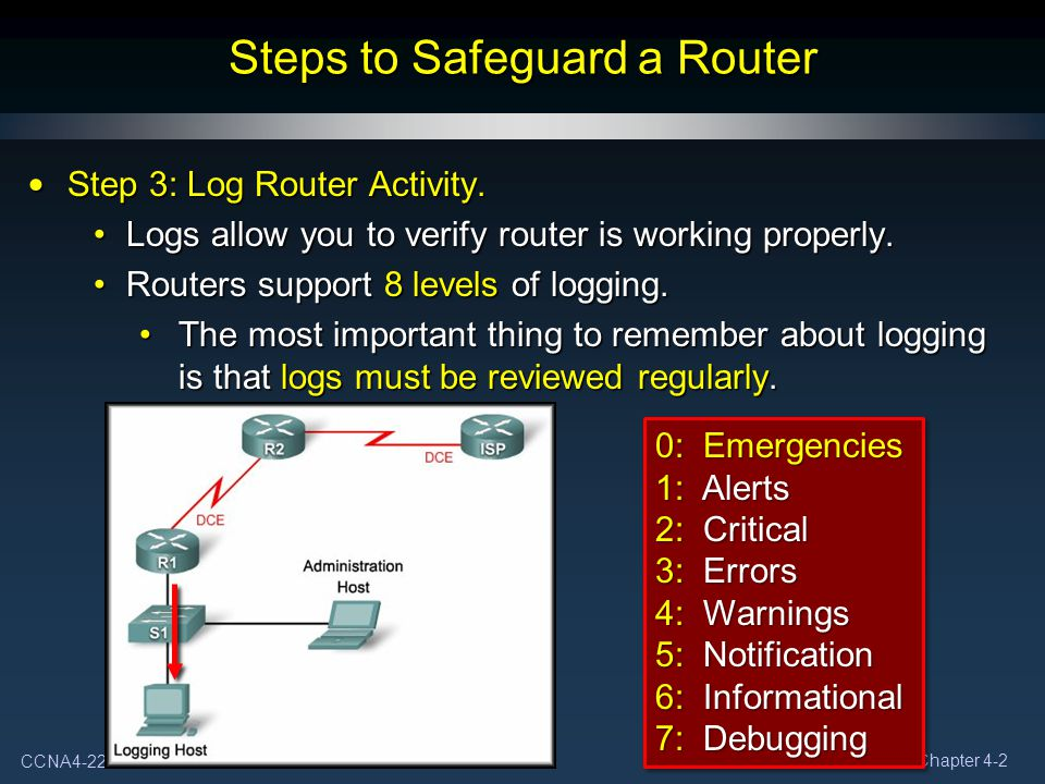 Steps to Safeguard a Router