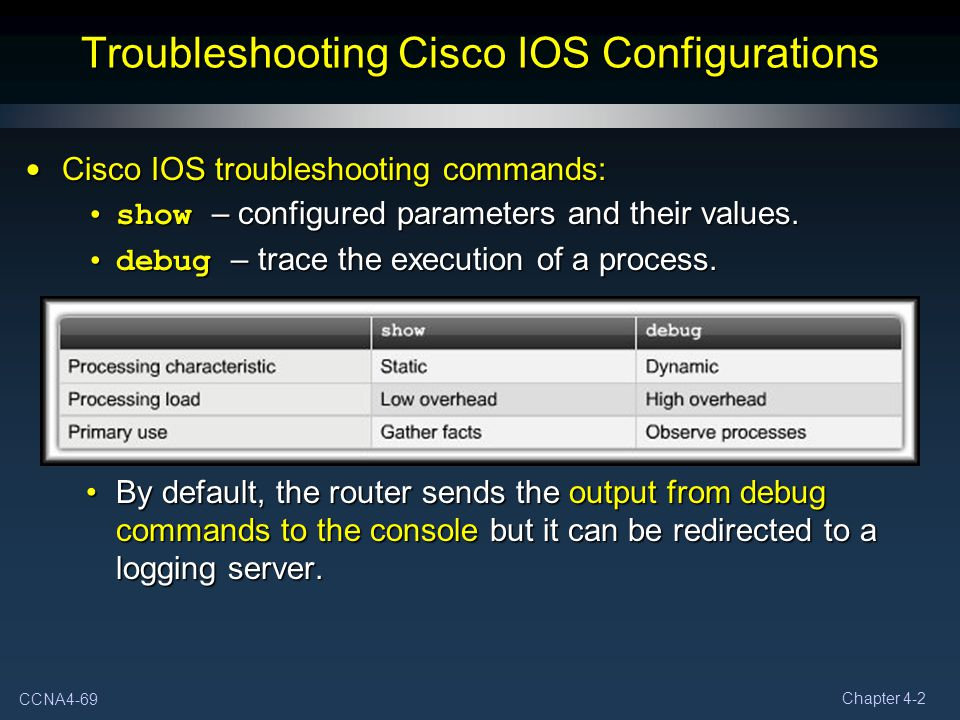 Troubleshooting Cisco IOS Configurations