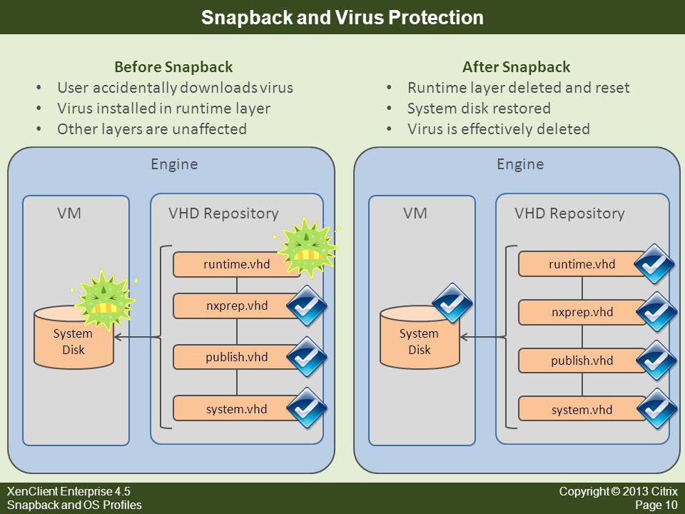 Snapback and Virus Protection
