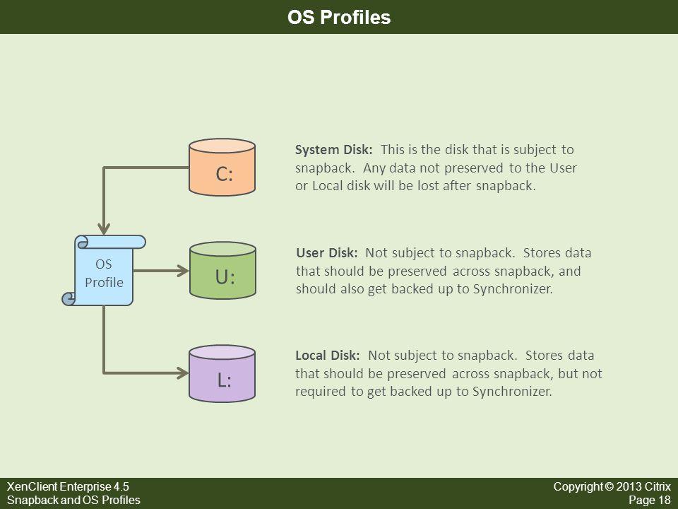 OS Profiles C: