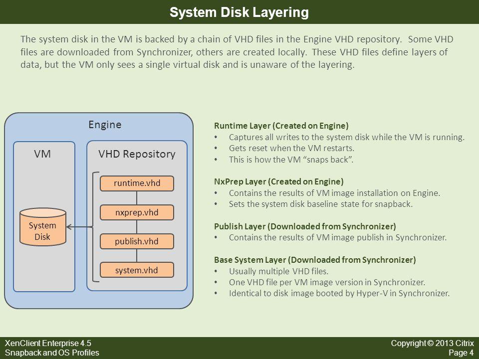 System Disk Layering VHD Repository VM Engine