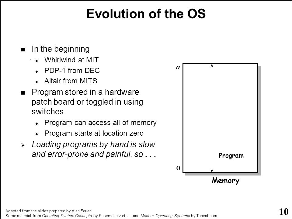Evolution of the OS In the beginning