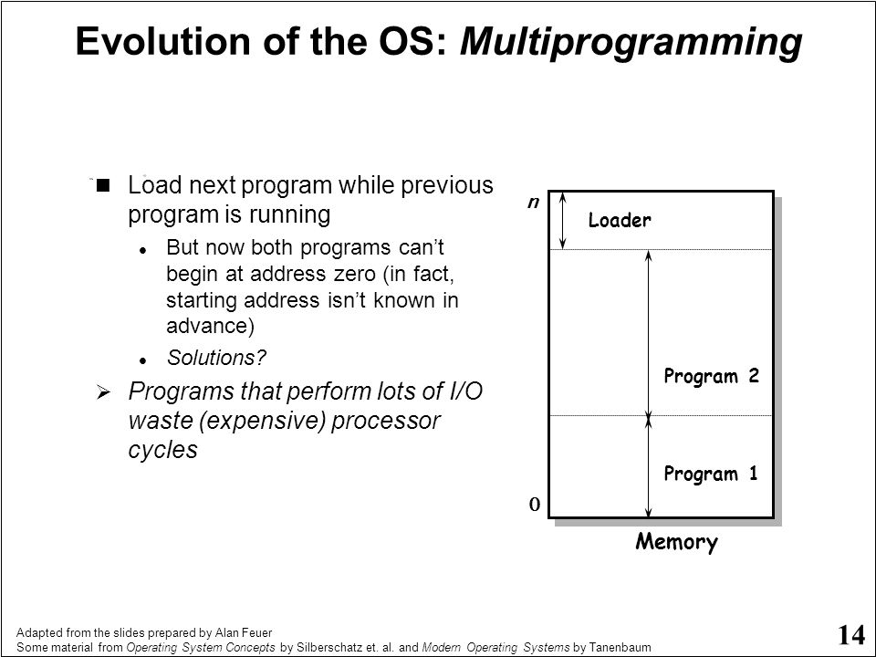 Evolution of the OS: Multiprogramming