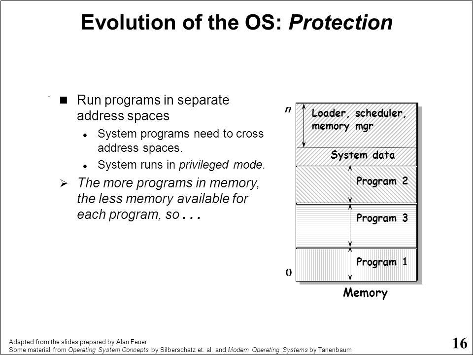 Evolution of the OS: Protection