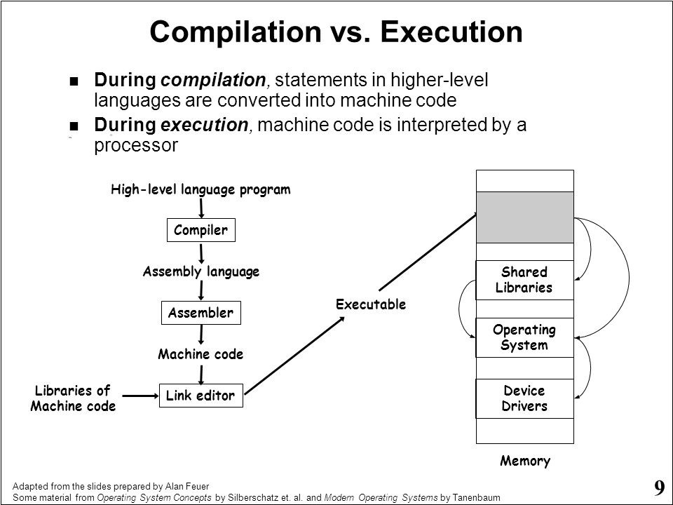Compilation vs. Execution