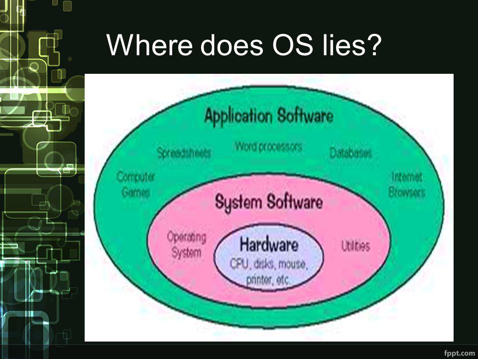 Where does OS lies