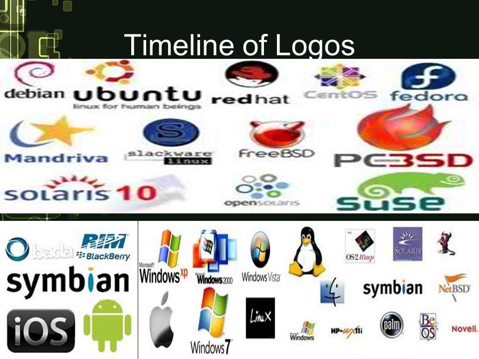 Timeline of Logos