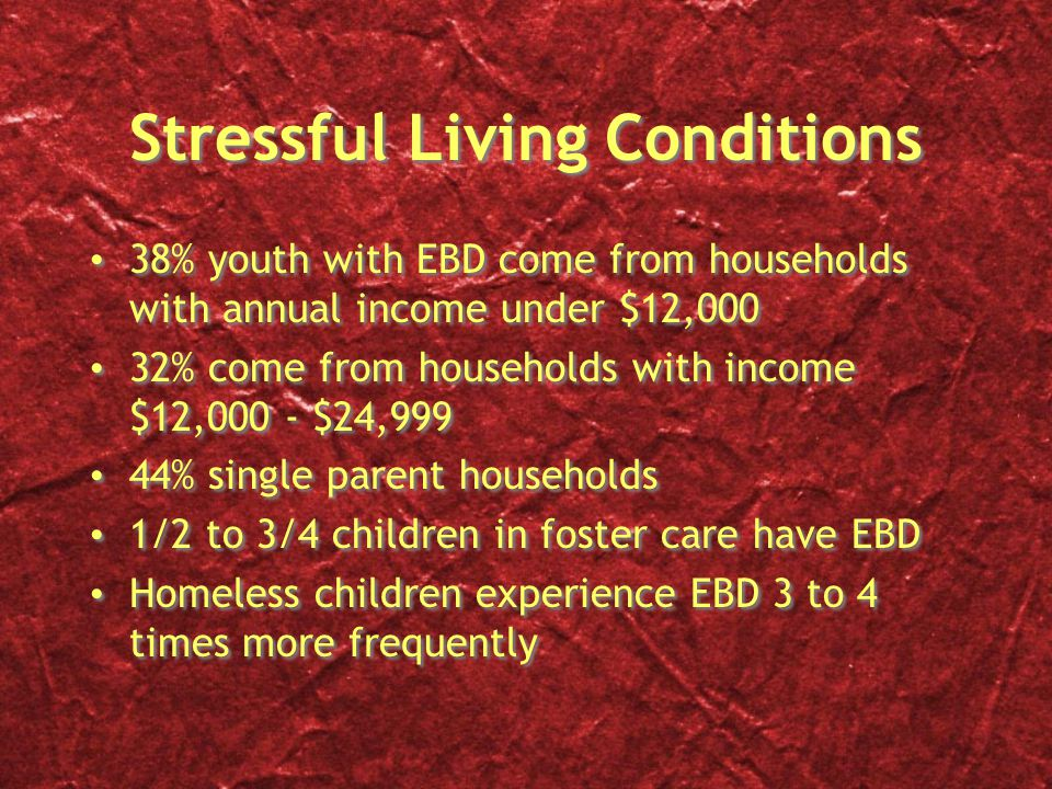 Stressful Living Conditions