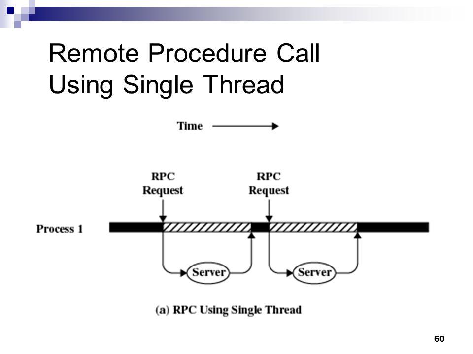 Remote Procedure Call Using Single Thread