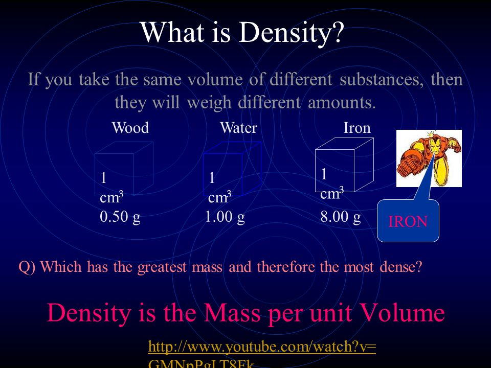 Density is the Mass per unit Volume