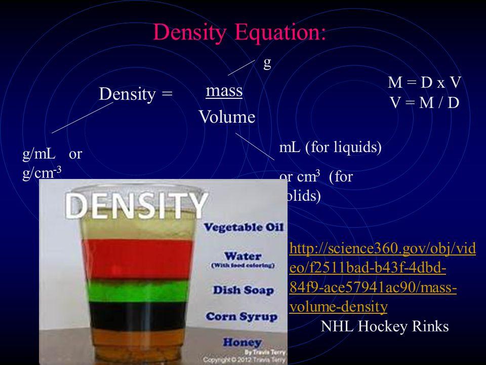 Density Equation: mass Density = Volume M = D x V V = M / D g