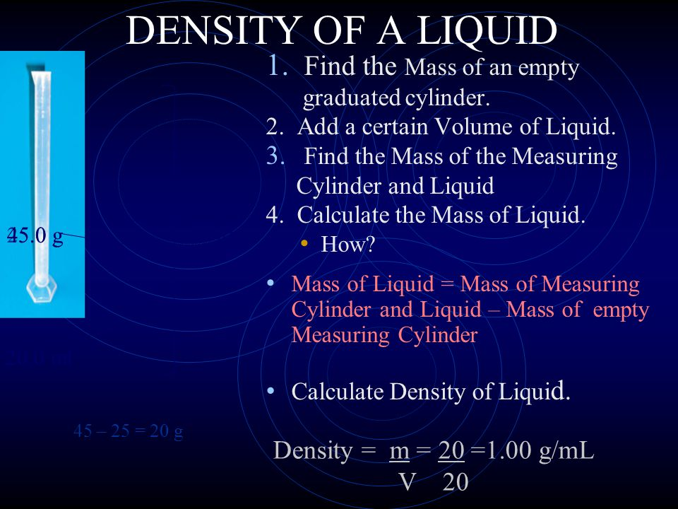 DENSITY OF A LIQUID Find the Mass of an empty