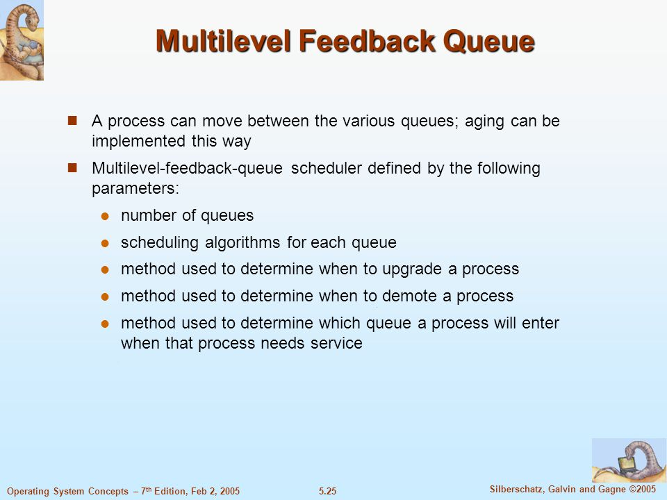 Multilevel Feedback Queue