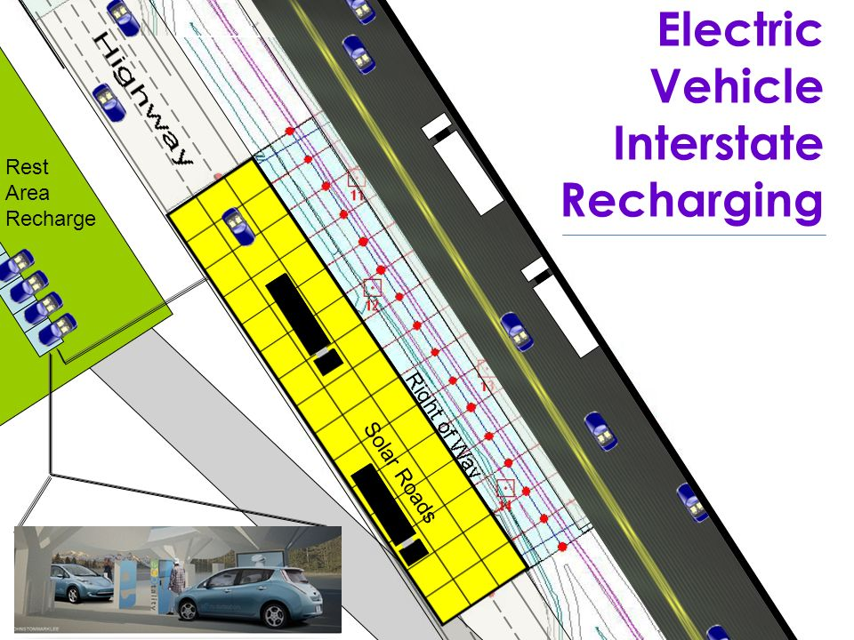 Electric Vehicle Interstate Recharging