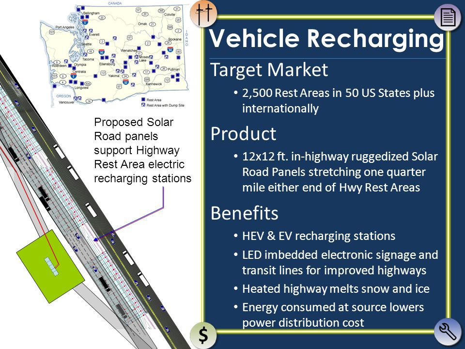 Vehicle Recharging Target Market Product Benefits