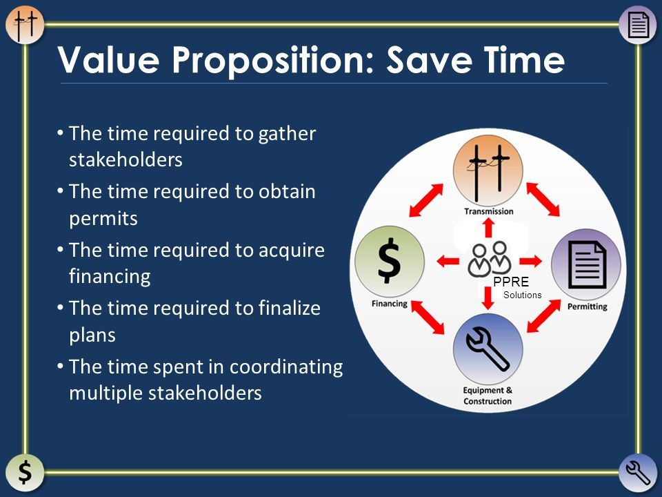 Value Proposition: Save Time