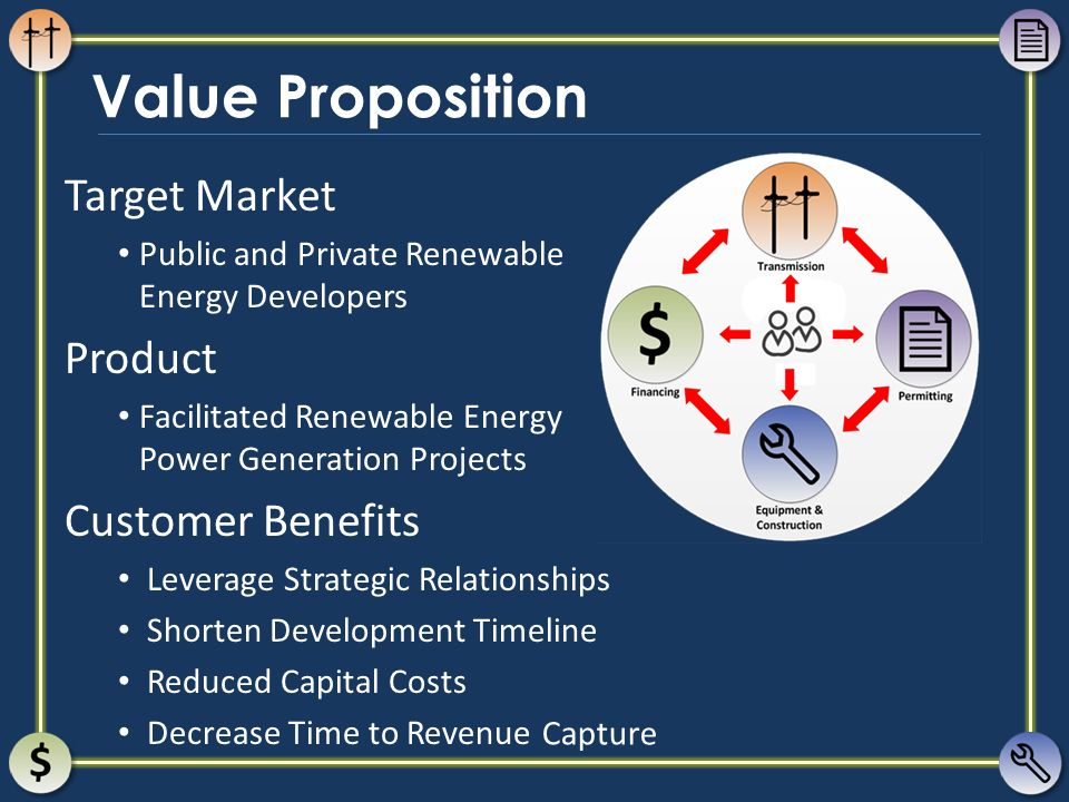 Value Proposition Target Market Product Customer Benefits